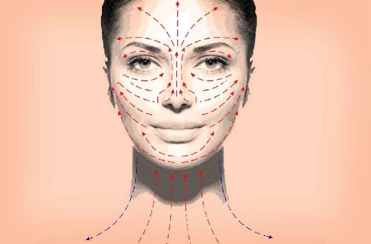 как наносить скраб на лицо